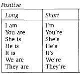 Will would грамматика английского языка правила